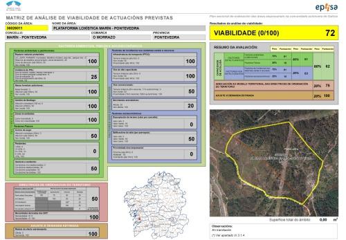 Plan Sectorial de Ordenación de Áreas Empresariais de Galicia: Plataforma Loxística Marín-Pontevedra.