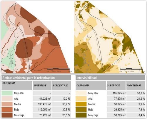 Alegacións do Concello ao Plan Sectorial: comparativa dos mapas de APTITUDE e de INTERVISIBILIDADE.