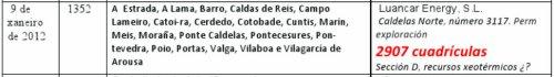 Permisos mineiros que afectan a Marín e outros municipios próximos.