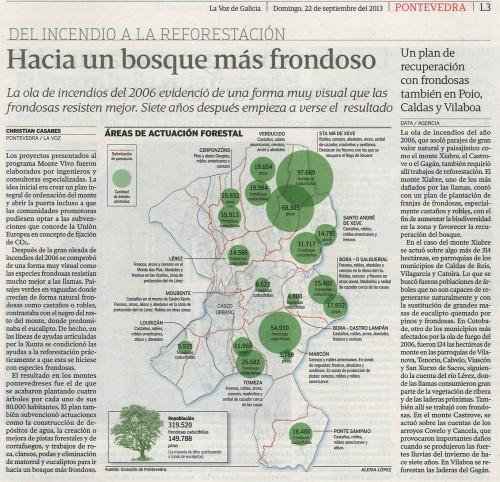 La Voz, 22 de setembro de 2013.