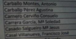 Francisco Casal, no censo.