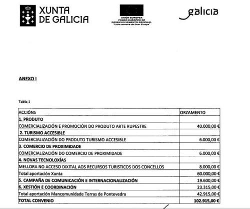 acordoTerrasPonte4