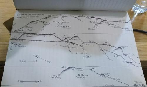 Toponimia de Marín, de Elixio Rivas
