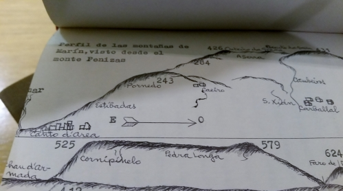 "O Pornedo na ""Toponimia de Marín"" de Elixio Rivas."