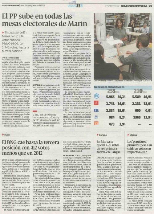 Diario, 26 setembro 2015