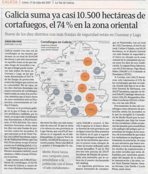 La Voz, 16 xullo 2017